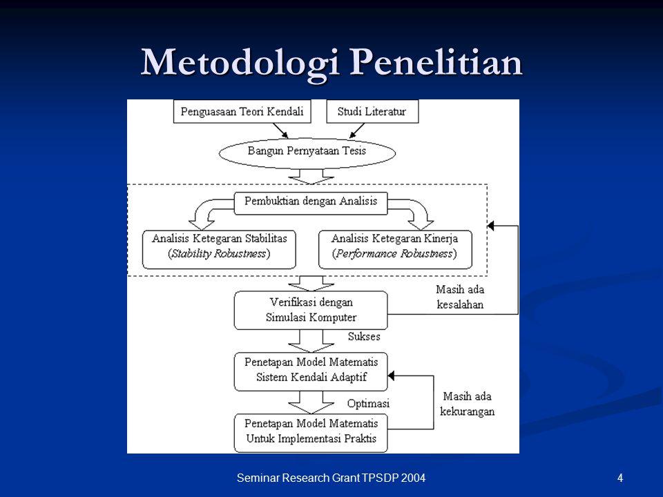 4Seminar Research Grant TPSDP 2004 Metodologi Penelitian