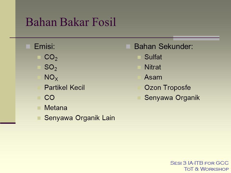 Bahan Bakar Fosil Emisi: CO 2 SO 2 NO X Partikel Kecil CO Metana Senyawa Organik Lain Bahan Sekunder: Sulfat Nitrat Asam Ozon Troposfe Senyawa Organik