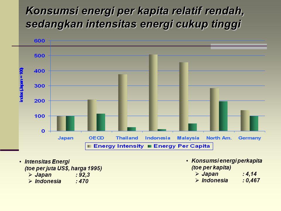 Intensitas Energi (toe per juta US$, harga 1995)  Japan : 92,3  Indonesia: 470 Konsumsi energi perkapita (toe per kapita)  Japan : 4,14  Indonesia