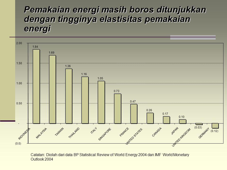 Pemakaian energi masih boros ditunjukkan dengan tingginya elastisitas pemakaian energi Pemakaian energi masih boros ditunjukkan dengan tingginya elast
