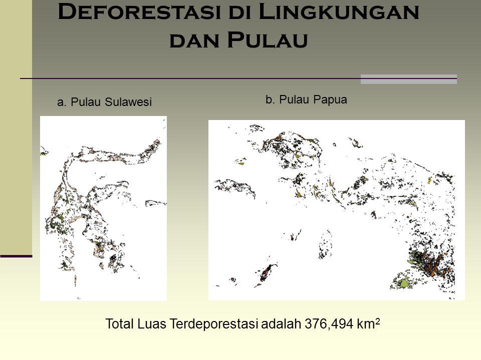 a. Pulau Sulawesi b. Pulau Papua Total Luas Terdeporestasi adalah 376,494 km 2 Deforestasi di Lingkungan dan Pulau