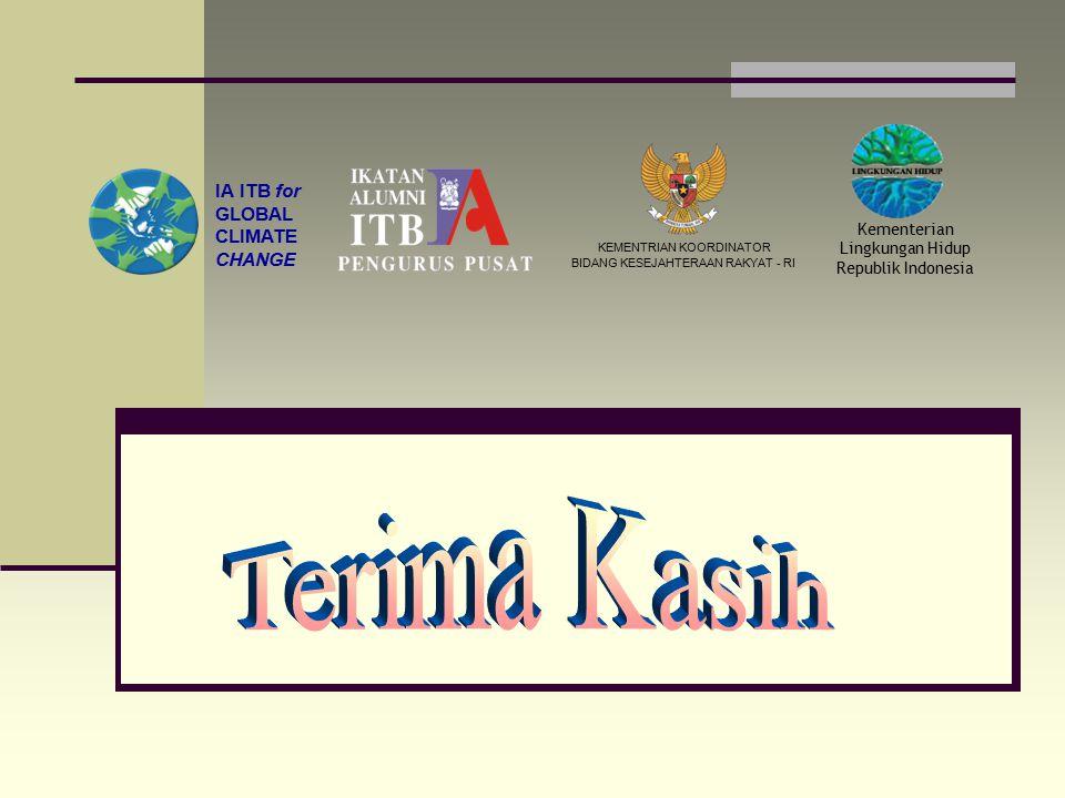 IA ITB for GLOBAL CLIMATE CHANGE KEMENTRIAN KOORDINATOR BIDANG KESEJAHTERAAN RAKYAT - RI Kementerian Lingkungan Hidup Republik Indonesia