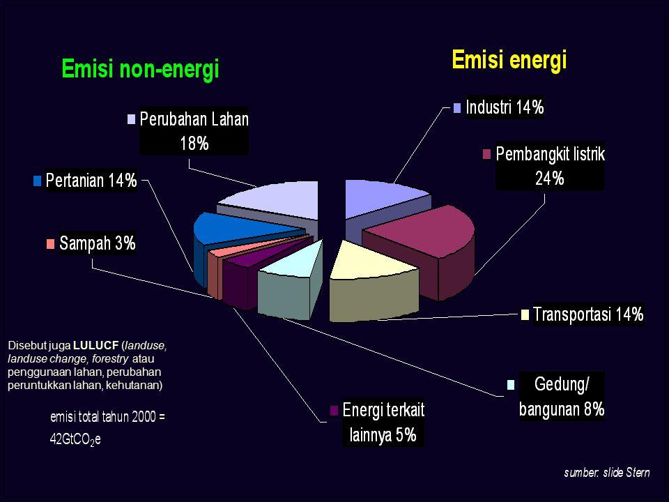 Sumber: Stern's Slide Emisi global per sektornya Disebut juga LULUCF (landuse, landuse change, forestry atau penggunaan lahan, perubahan peruntukkan l