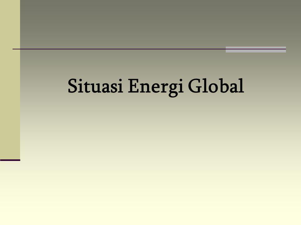 Situasi Energi Global
