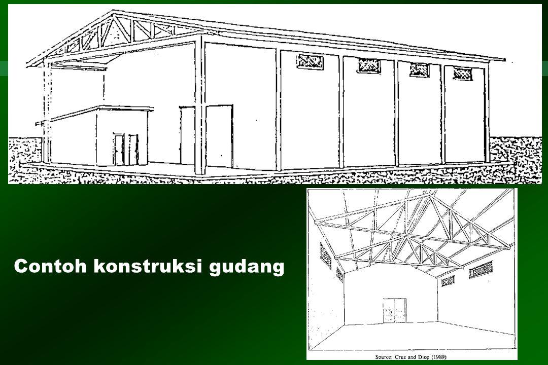 Contoh konstruksi gudang