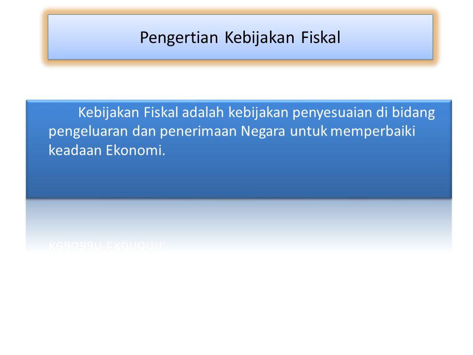 3.Evis Suryandari Afiatin -Apa yang dimaksud anggaran berimbang dinamis .