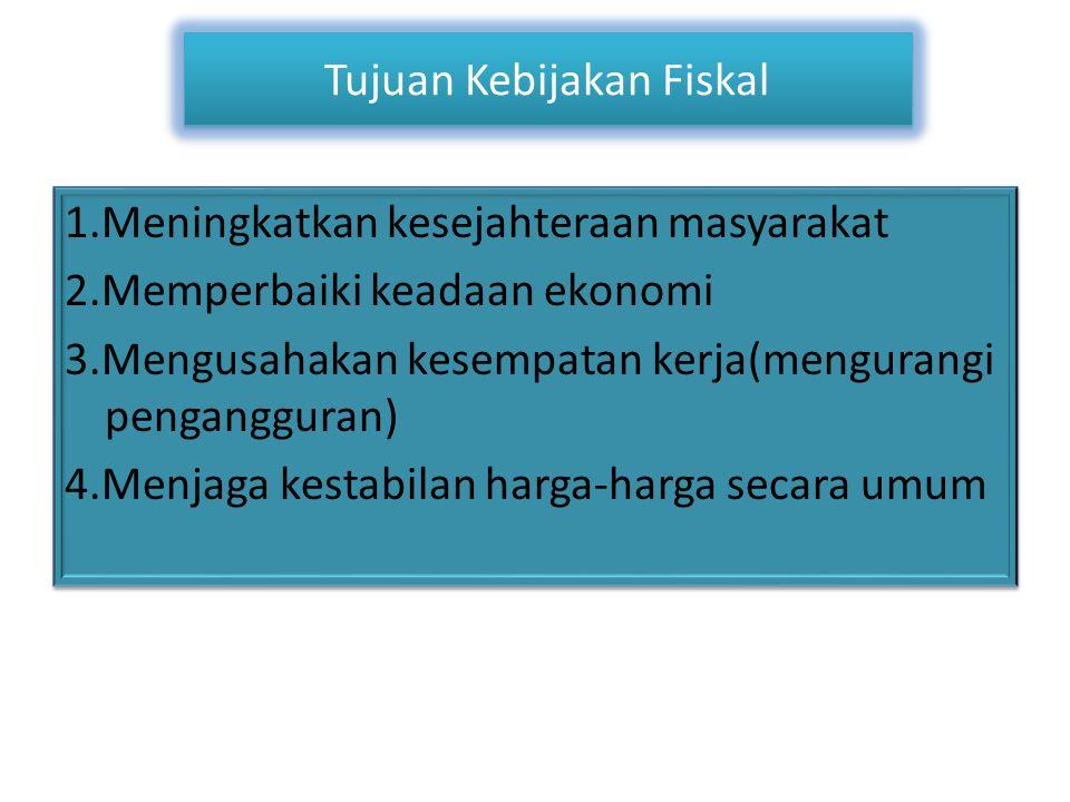 Tujuan Kebijakan Fiskal 1.Meningkatkan kesejahteraan masyarakat 2.Memperbaiki keadaan ekonomi 3.Mengusahakan kesempatan kerja(mengurangi pengangguran)