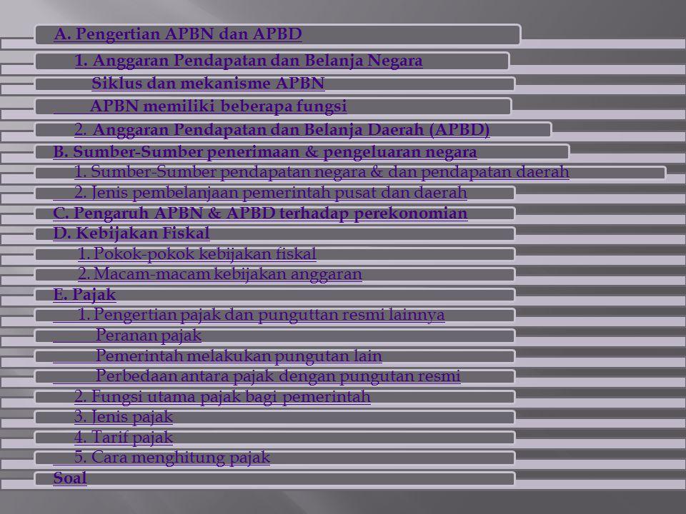 A.Pengertian APBN dan APBD 1.