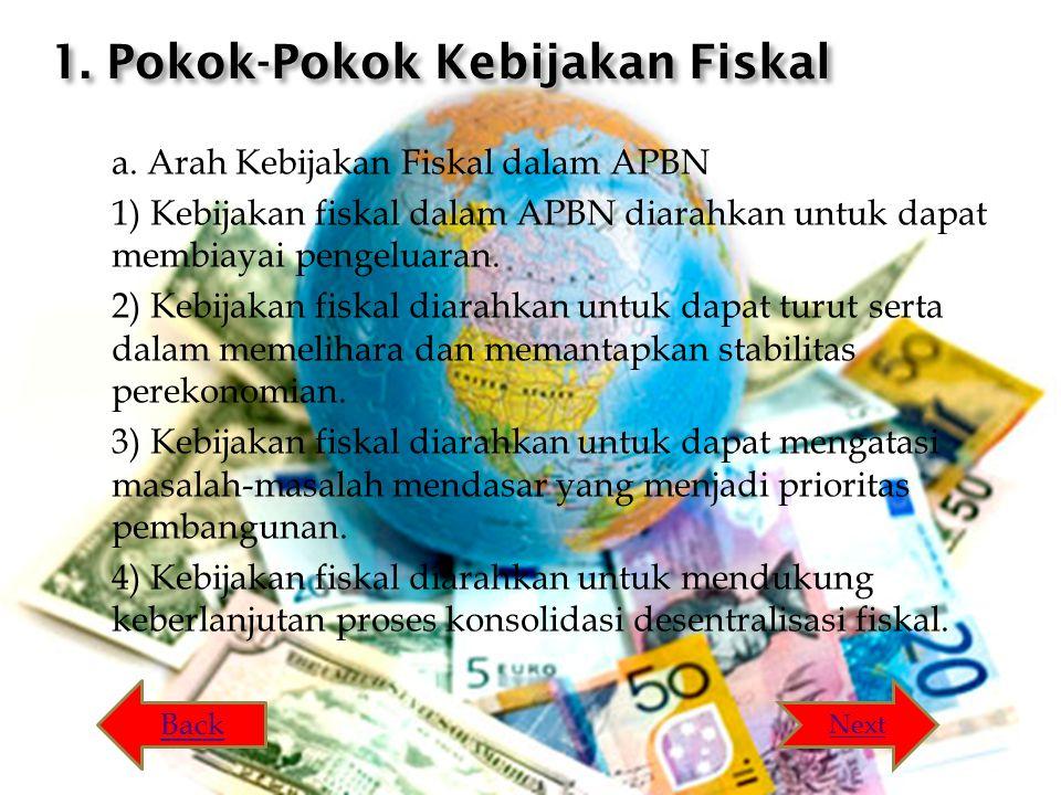 1.Pokok-Pokok Kebijakan Fiskal a.