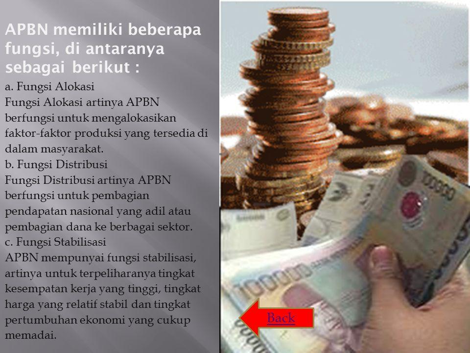 APBN memiliki beberapa fungsi, di antaranya sebagai berikut : a.