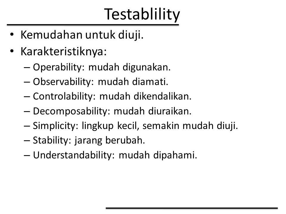 Testablility Kemudahan untuk diuji. Karakteristiknya: – Operability: mudah digunakan. – Observability: mudah diamati. – Controlability: mudah dikendal