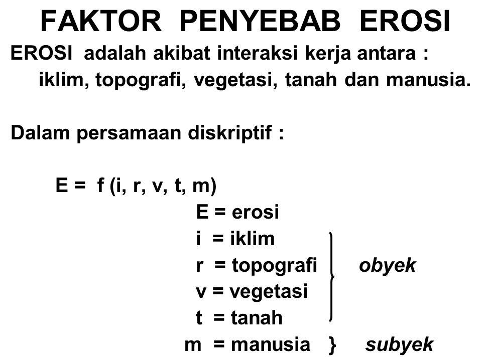 FAKTOR PENYEBAB EROSI EROSI adalah akibat interaksi kerja antara : iklim, topografi, vegetasi, tanah dan manusia. Dalam persamaan diskriptif : E = f (