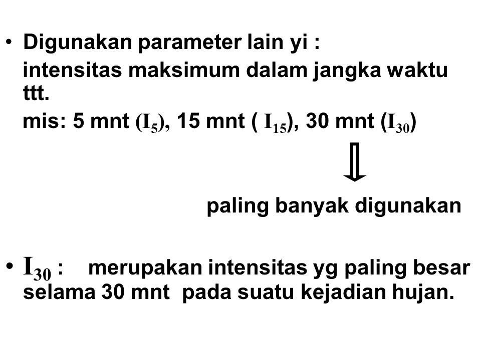 Digunakan parameter lain yi : intensitas maksimum dalam jangka waktu ttt. mis: 5 mnt (I 5 ), 15 mnt ( I 15 ), 30 mnt ( I 30 ) paling banyak digunakan