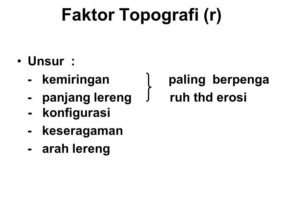 Unsur : - kemiringan paling berpenga - panjang lereng ruh thd erosi - konfigurasi - keseragaman - arah lereng Faktor Topografi (r)