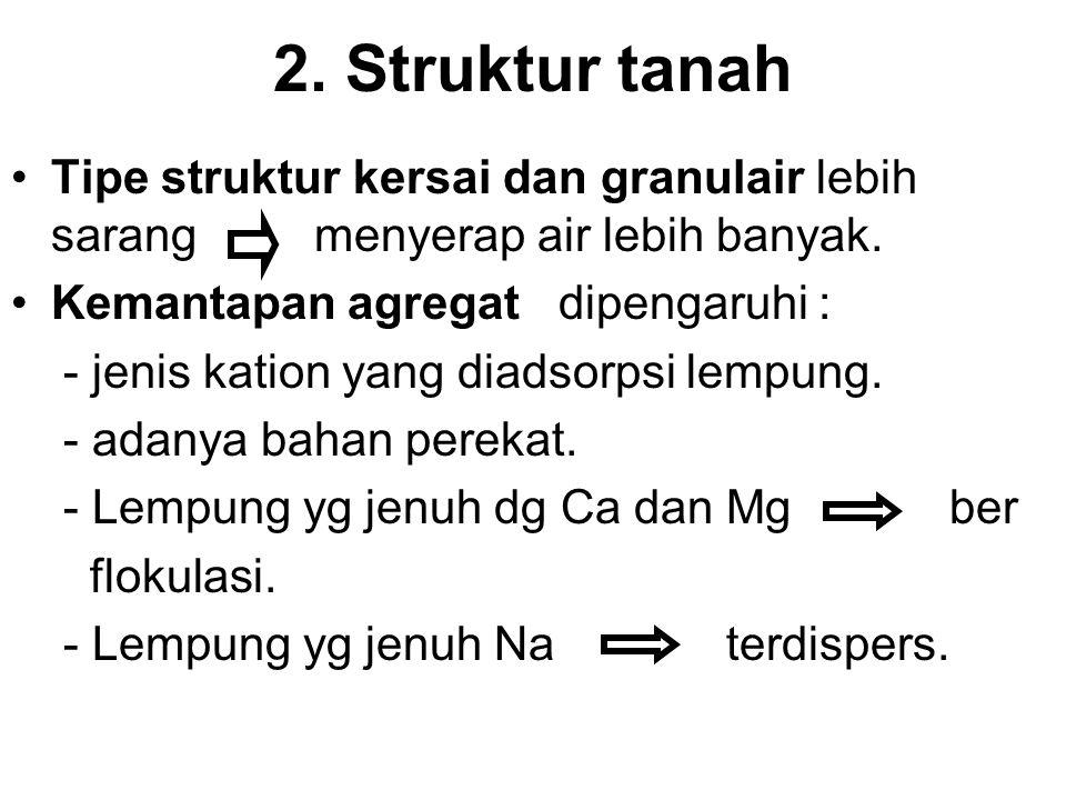 2. Struktur tanah Tipe struktur kersai dan granulair lebih sarang menyerap air lebih banyak. Kemantapan agregat dipengaruhi : - jenis kation yang diad