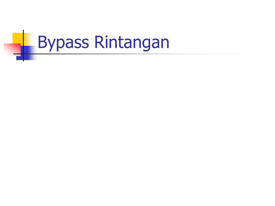 Bypass Rintangan