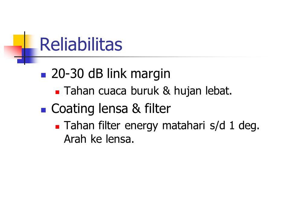 Reliabilitas 20-30 dB link margin Tahan cuaca buruk & hujan lebat.