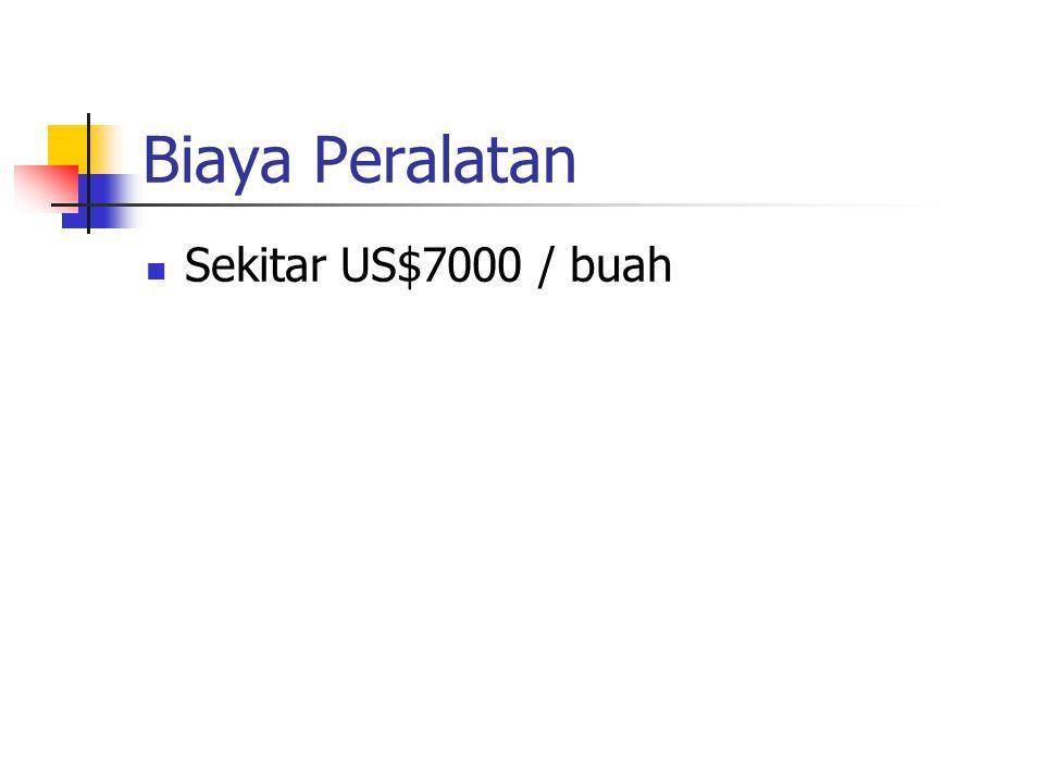 Dasar Hukum PP52/2000 pasal 45 RKM Alokasi Frekuensi (max.