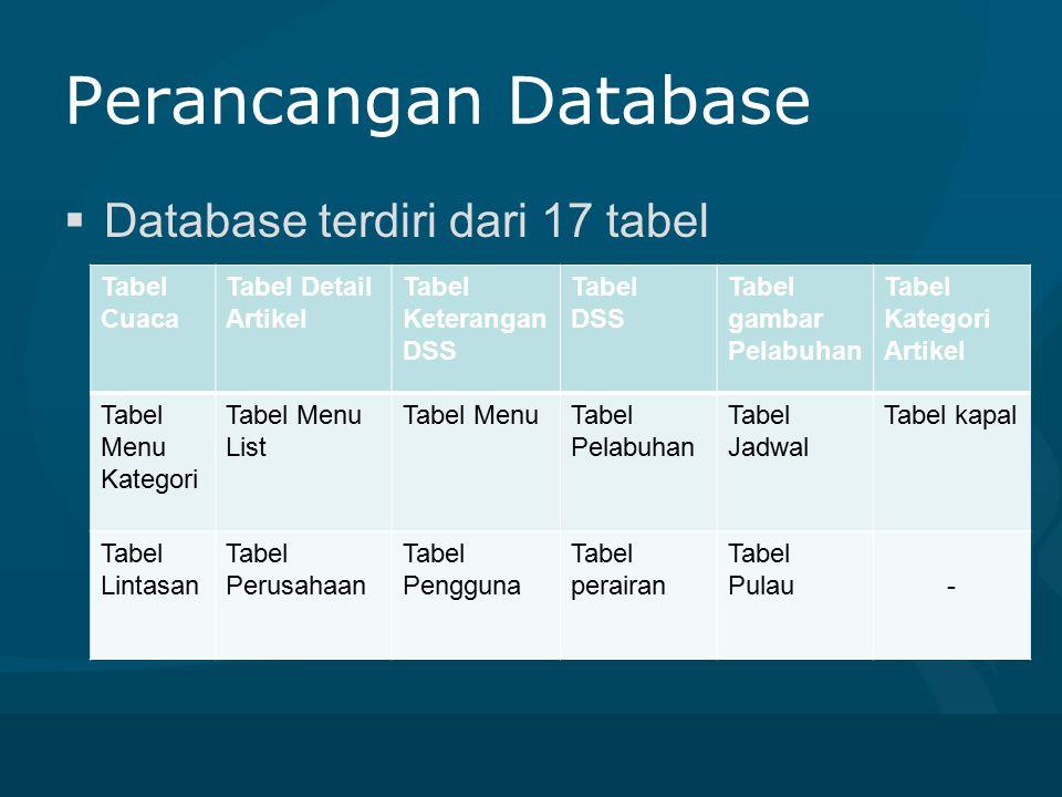 Perancangan Database  Database terdiri dari 17 tabel Tabel Cuaca Tabel Detail Artikel Tabel Keterangan DSS Tabel DSS Tabel gambar Pelabuhan Tabel Kategori Artikel Tabel Menu Kategori Tabel Menu List Tabel MenuTabel Pelabuhan Tabel Jadwal Tabel kapal Tabel Lintasan Tabel Perusahaan Tabel Pengguna Tabel perairan Tabel Pulau-