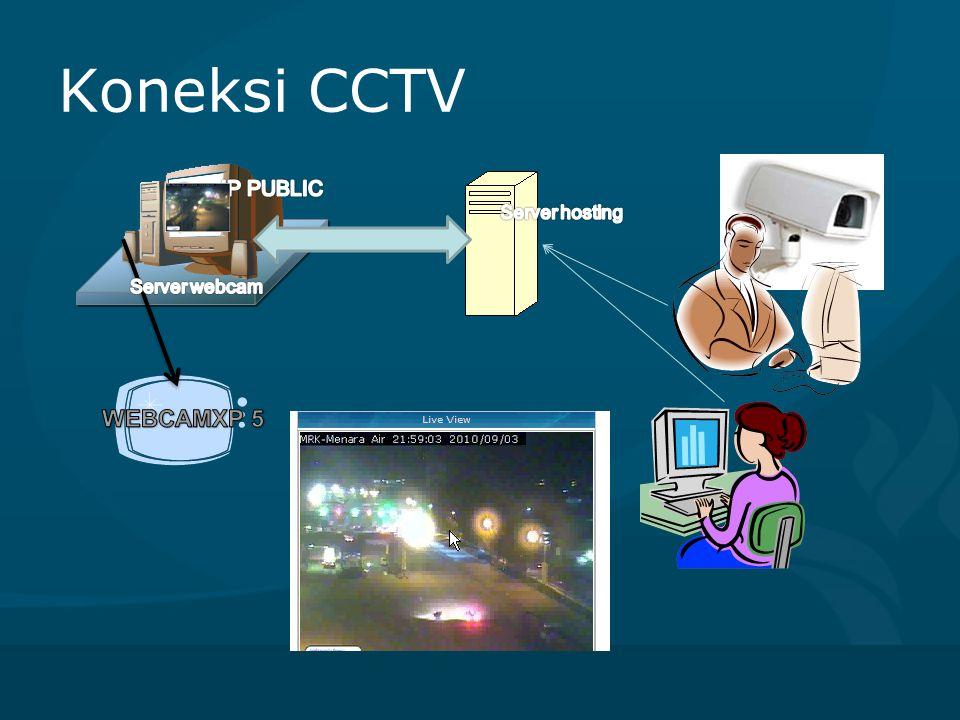 Koneksi CCTV