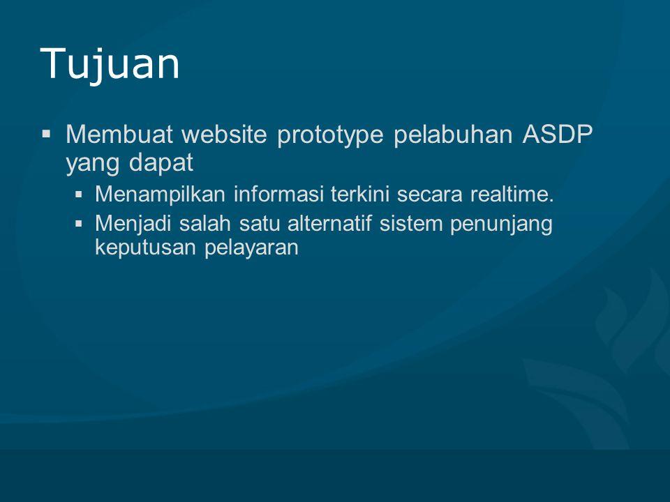 Tujuan  Membuat website prototype pelabuhan ASDP yang dapat  Menampilkan informasi terkini secara realtime.  Menjadi salah satu alternatif sistem p