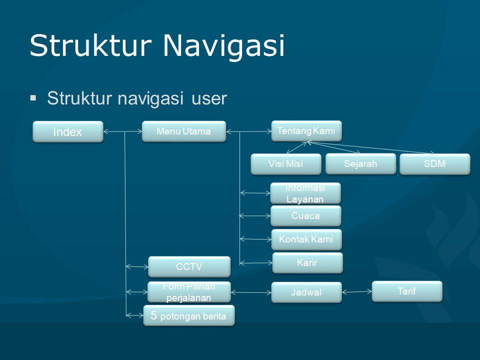 Struktur Navigasi  Struktur navigasi admin Login Menu Utama Beranda Lintasan Cuaca Berita Jadwal Pelabuhan Kapal Navigasi CCTV