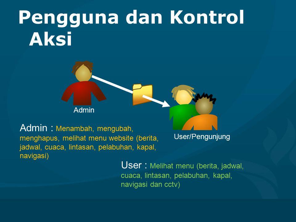 Pengguna dan Kontrol Aksi Admin : Menambah, mengubah, menghapus, melihat menu website (berita, jadwal, cuaca, lintasan, pelabuhan, kapal, navigasi) Us