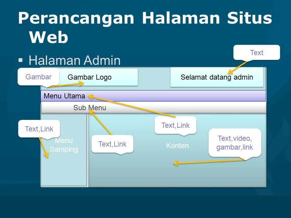 Perancangan Halaman Situs Web  Halaman Admin Gambar Logo Selamat datang admin Konten Menu Samping Text Gambar Text,Link Text,video, gambar,link Text,