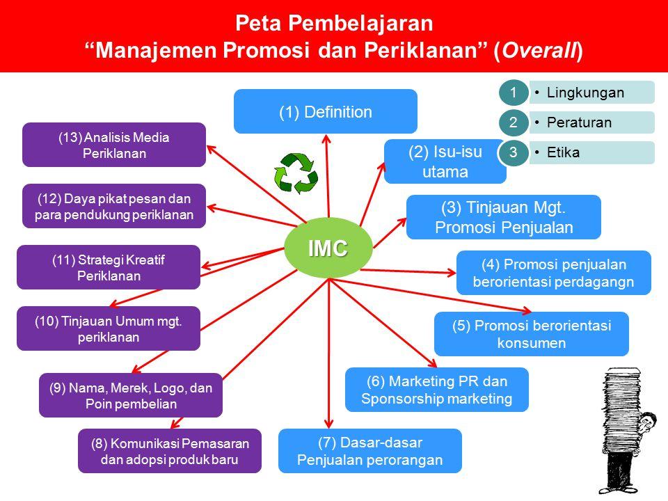 Peta Pembelajaran Manajemen Promosi dan Periklanan (Overall) IMC (1) Definition (2) Isu-isu utama Lingkungan 1 Peraturan 2 Etika 3 (3) Tinjauan Mgt.