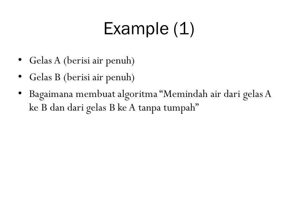 Example (1) Gelas A (berisi air penuh) Gelas B (berisi air penuh) Bagaimana membuat algoritma Memindah air dari gelas A ke B dan dari gelas B ke A tanpa tumpah