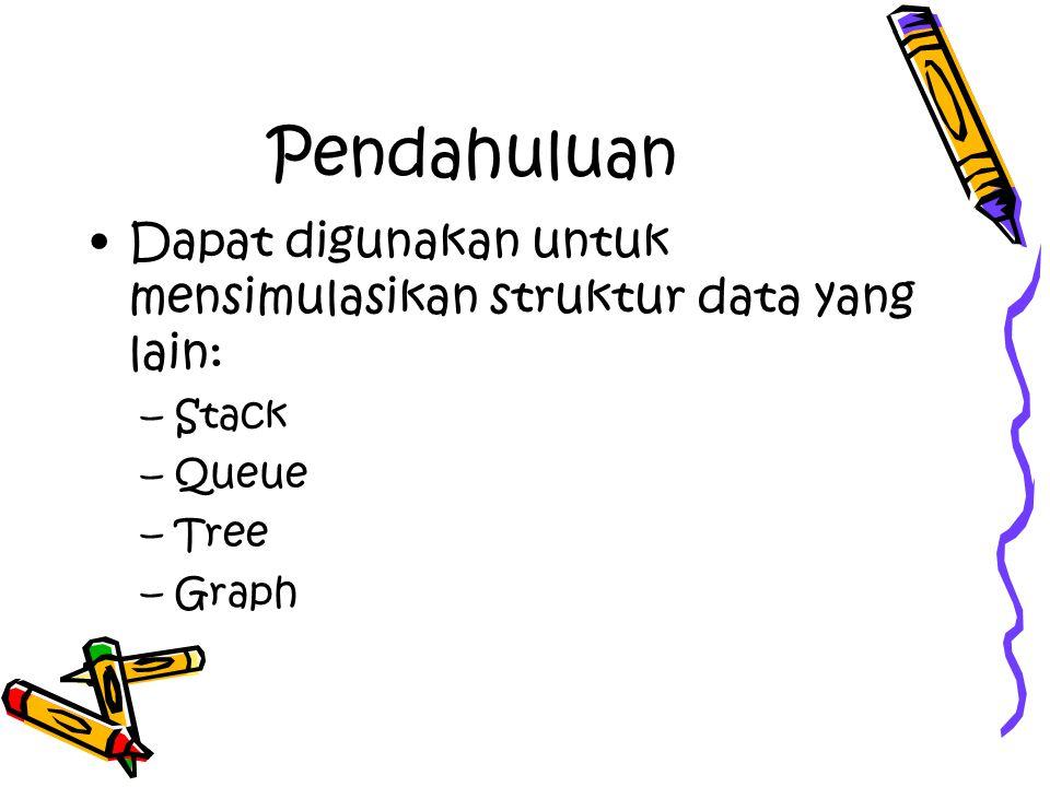 Membalik Isi Larik proc TulisLArik (l,n) for i := 1 to n do write (l[i]) efor eproc