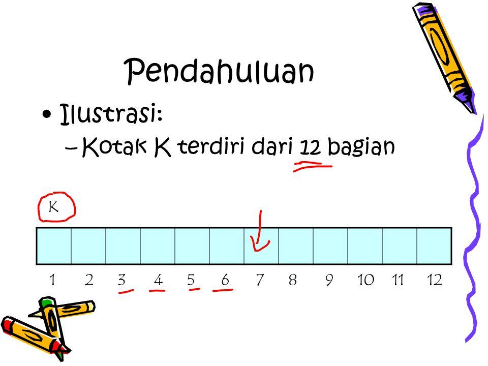 Menghilangkan Duplikasi (timpa data ganda dengan data yg berbeda) i := i + 1 l[i] := l[j] eif j := j + 1 ewhile n := i eproc