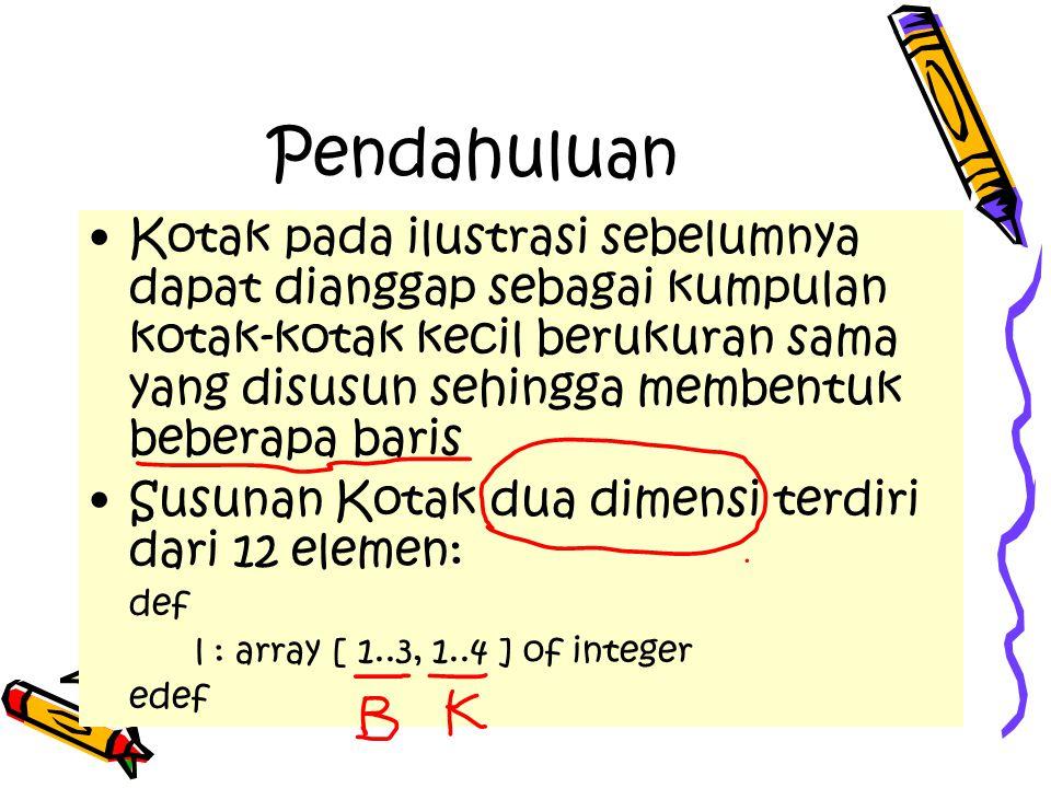 Membalik isi berkas Harga akan diubah dengan penambahan 1 pada setiap perintah read berikutnya, dapat dinyatakan sbb : i := 1 while not eof (b1) do read (b1, l[i]) i := i + 1 ewhile