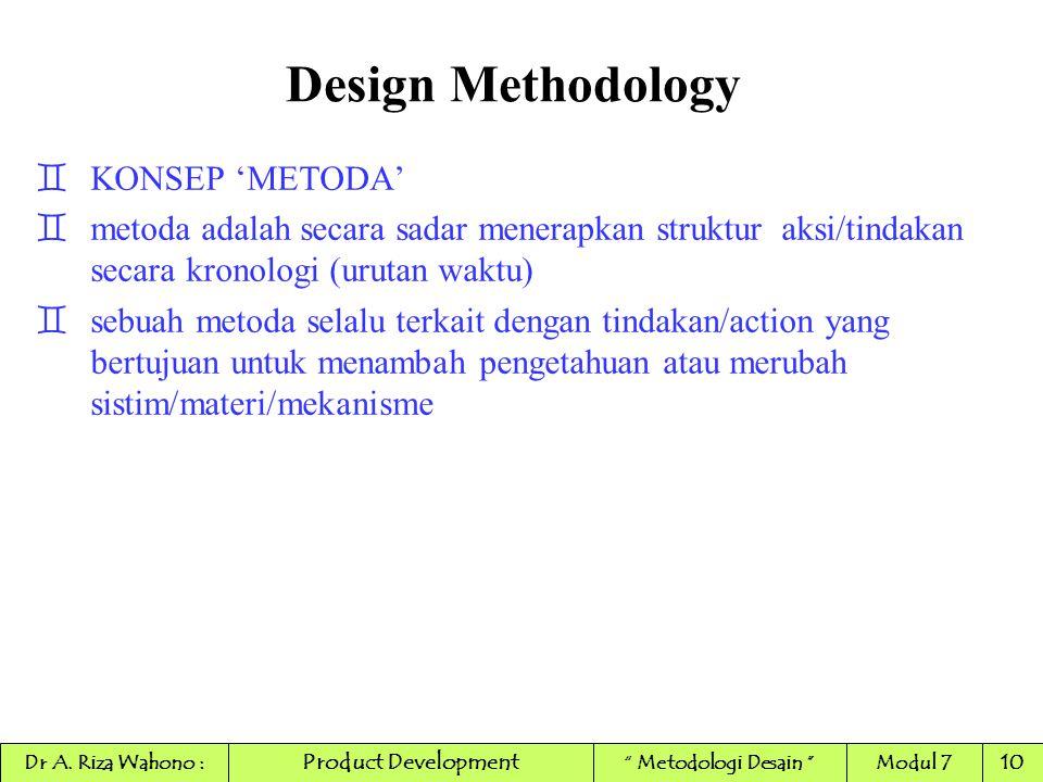 Design Methodology `KONSEP 'METODA' `metoda adalah secara sadar menerapkan struktur aksi/tindakan secara kronologi (urutan waktu) `sebuah metoda selal