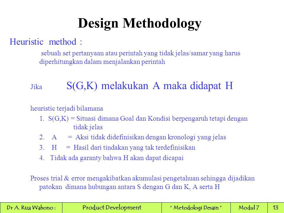 Design Methodology Heuristic method : sebuah set pertanyaan atau perintah yang tidak jelas/samar yang harus diperhitungkan dalam menjalankan perintah