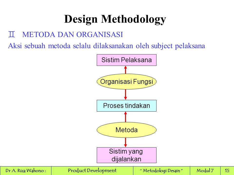 Design Methodology ` METODA DAN ORGANISASI Aksi sebuah metoda selalu dilaksanakan oleh subject pelaksana Sistim Pelaksana Organisasi Fungsi Proses tin