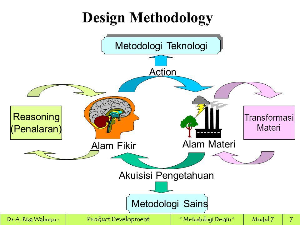 Design Methodology Metodologi Teknologi Metodologi Sains Action Akuisisi Pengetahuan Reasoning (Penalaran) Transformasi Materi Alam Fikir Alam Materi