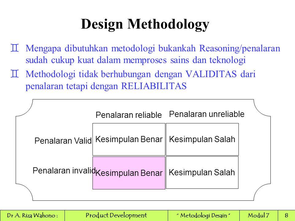 Design Methodology `Mengapa dibutuhkan metodologi bukankah Reasoning/penalaran sudah cukup kuat dalam memproses sains dan teknologi `Methodologi tidak