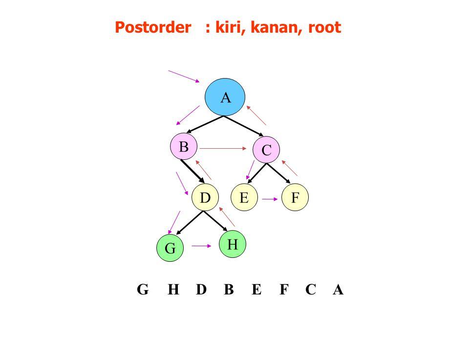 Postorder : kiri, kanan, root A B D C EF G H GHDBEFCA