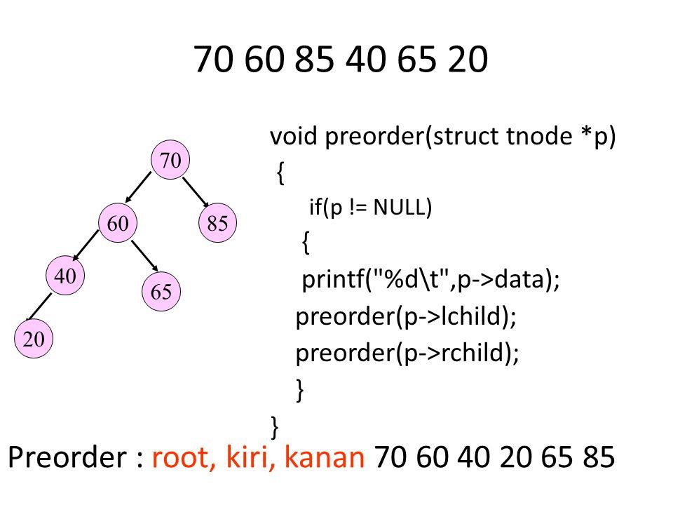 70 60 85 40 65 20 70 6085 40 65 20 Preorder : root, kiri, kanan 70 60 40 20 65 85 void preorder(struct tnode *p) { if(p != NULL) { printf( %d\t ,p->data); preorder(p->lchild); preorder(p->rchild); }
