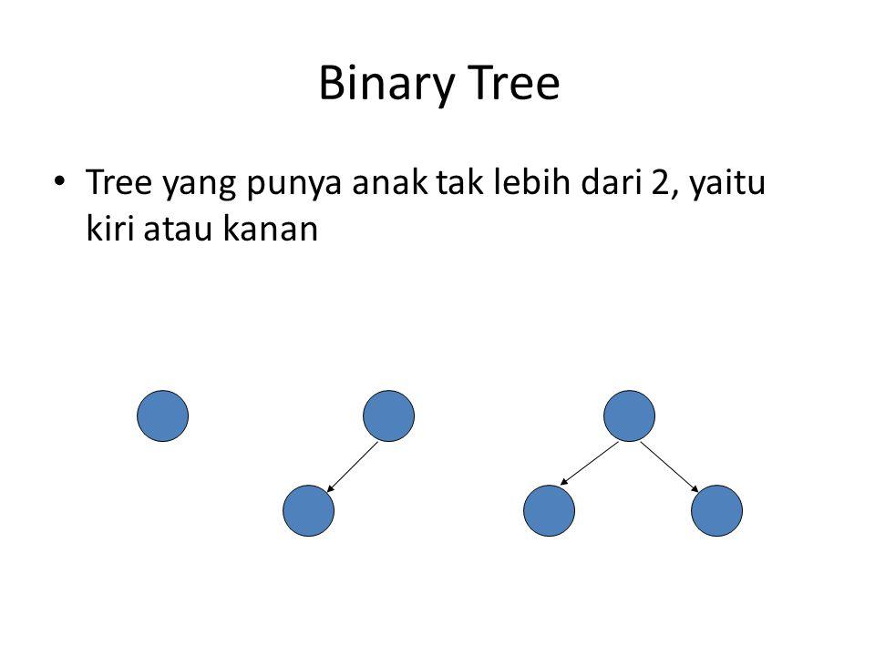 Binary Tree Tree yang punya anak tak lebih dari 2, yaitu kiri atau kanan
