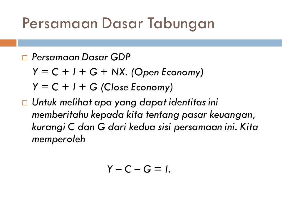 Persamaan Dasar Tabungan  Persamaan Dasar GDP Y = C + I + G + NX. (Open Economy) Y = C + I + G (Close Economy)  Untuk melihat apa yang dapat identit