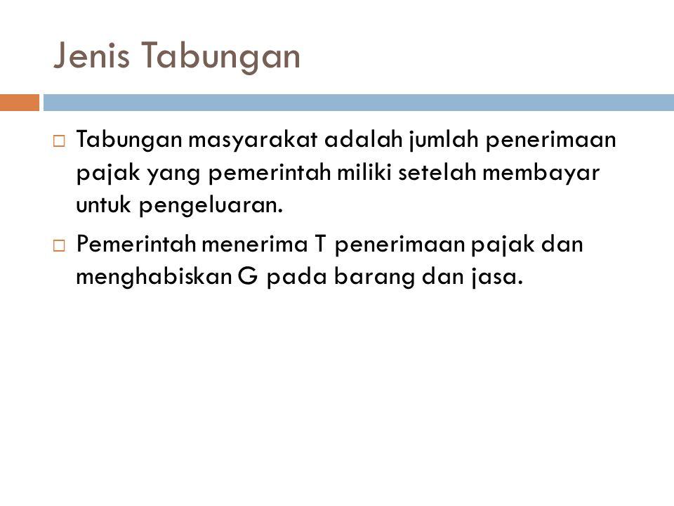 Jenis Tabungan  Tabungan masyarakat adalah jumlah penerimaan pajak yang pemerintah miliki setelah membayar untuk pengeluaran.