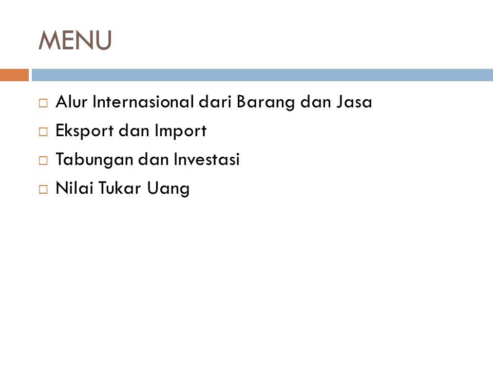 MENU  Alur Internasional dari Barang dan Jasa  Eksport dan Import  Tabungan dan Investasi  Nilai Tukar Uang