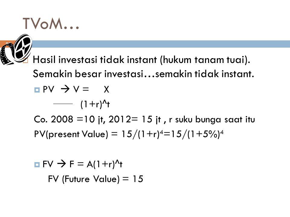 TVoM… 22  Hasil investasi tidak instant (hukum tanam tuai). Semakin besar investasi…semakin tidak instant.  PV  V = X (1+r)^t Co. 2008 =10 jt, 2012