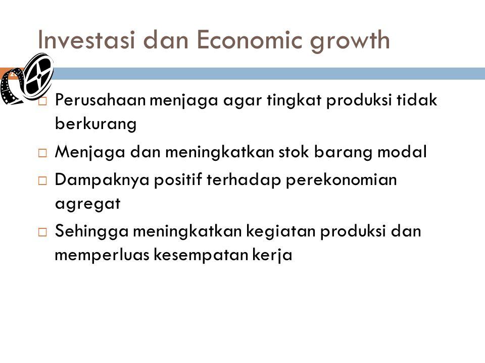 Investasi dan Economic growth 28  Perusahaan menjaga agar tingkat produksi tidak berkurang  Menjaga dan meningkatkan stok barang modal  Dampaknya positif terhadap perekonomian agregat  Sehingga meningkatkan kegiatan produksi dan memperluas kesempatan kerja