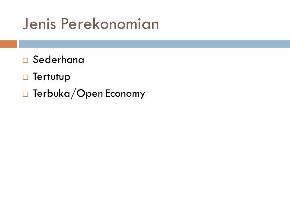 Jenis Perekonomian  Sederhana  Tertutup  Terbuka/Open Economy
