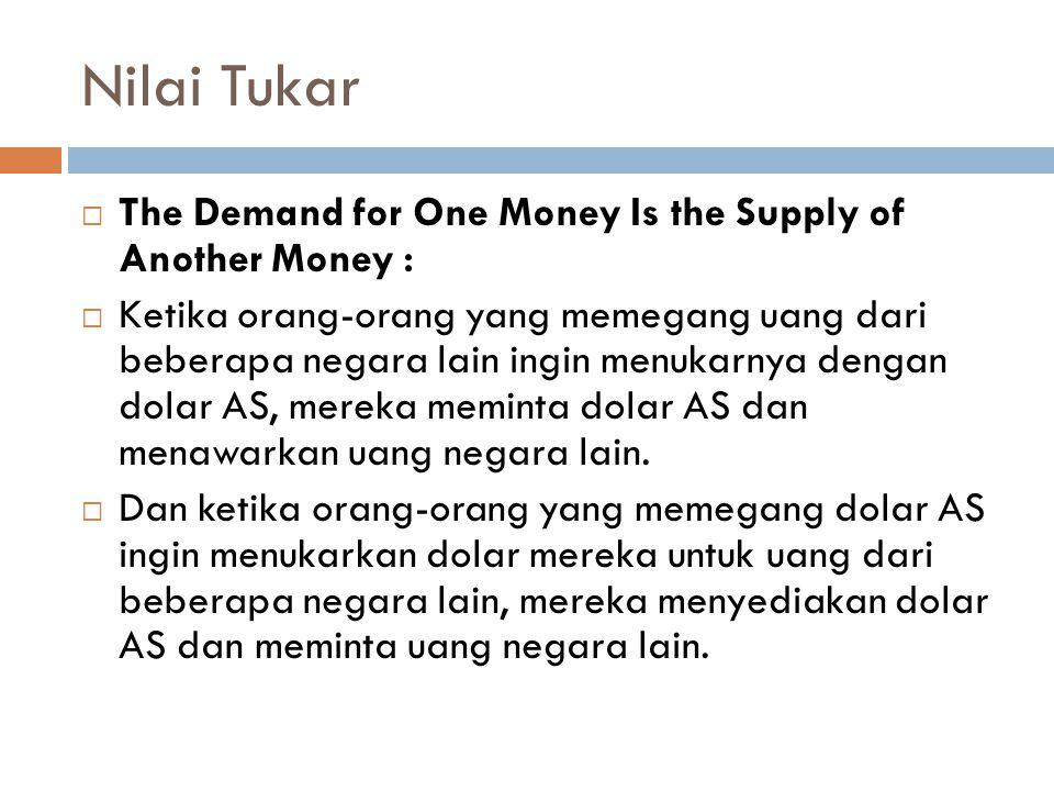 Nilai Tukar  The Demand for One Money Is the Supply of Another Money :  Ketika orang-orang yang memegang uang dari beberapa negara lain ingin menukarnya dengan dolar AS, mereka meminta dolar AS dan menawarkan uang negara lain.