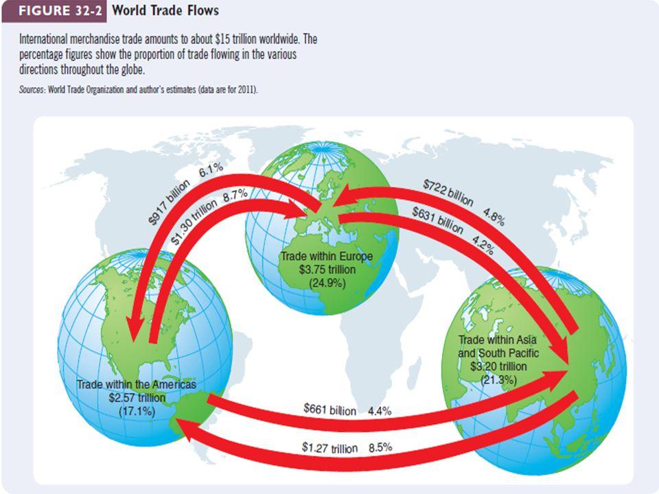Nilai Tukar  Nilai tukar adalah harga untuk pertukaran satu mata uang untuk mata uang lain di pasar valuta asing  Nilai tukar berfluktuasi.