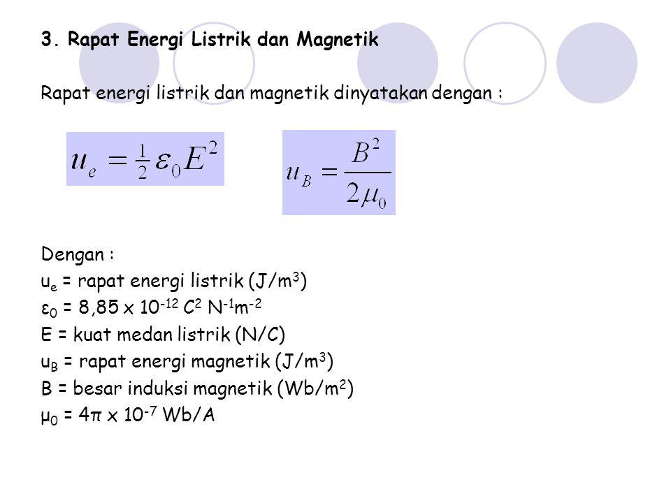 3. Rapat Energi Listrik dan Magnetik Rapat energi listrik dan magnetik dinyatakan dengan : Dengan : u e = rapat energi listrik (J/m 3 ) ε 0 = 8,85 x 1